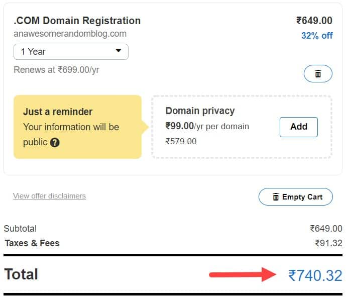 Cost of Blogging - Domain name from Godaddy