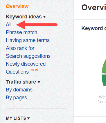 Find All keywords for blog ideas in AHREFS