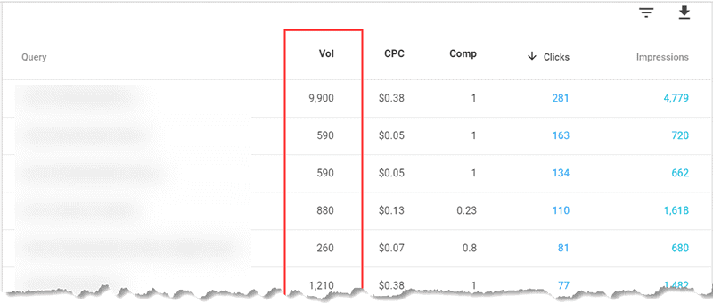 Volume of keywords in GSC using Keyword Everywhere