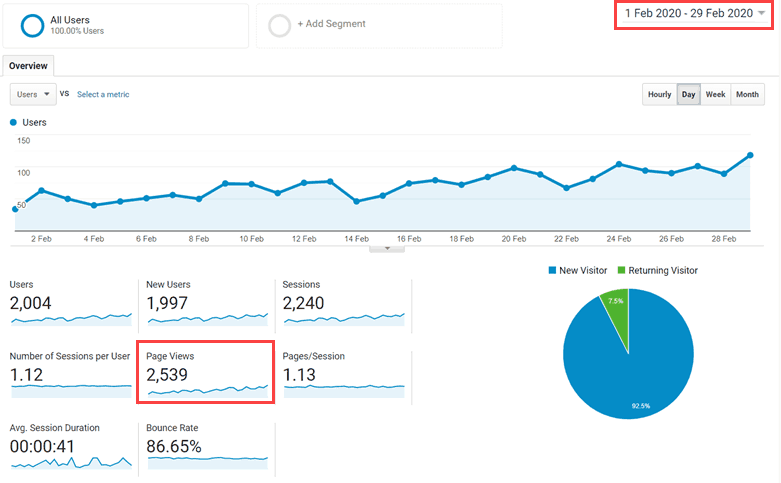 Feb 2020 Google Analytics Stats - Niche Site Project Case Study Site
